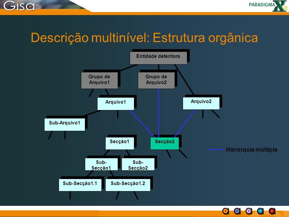 Descrição multinível: Estrutura orgânica
