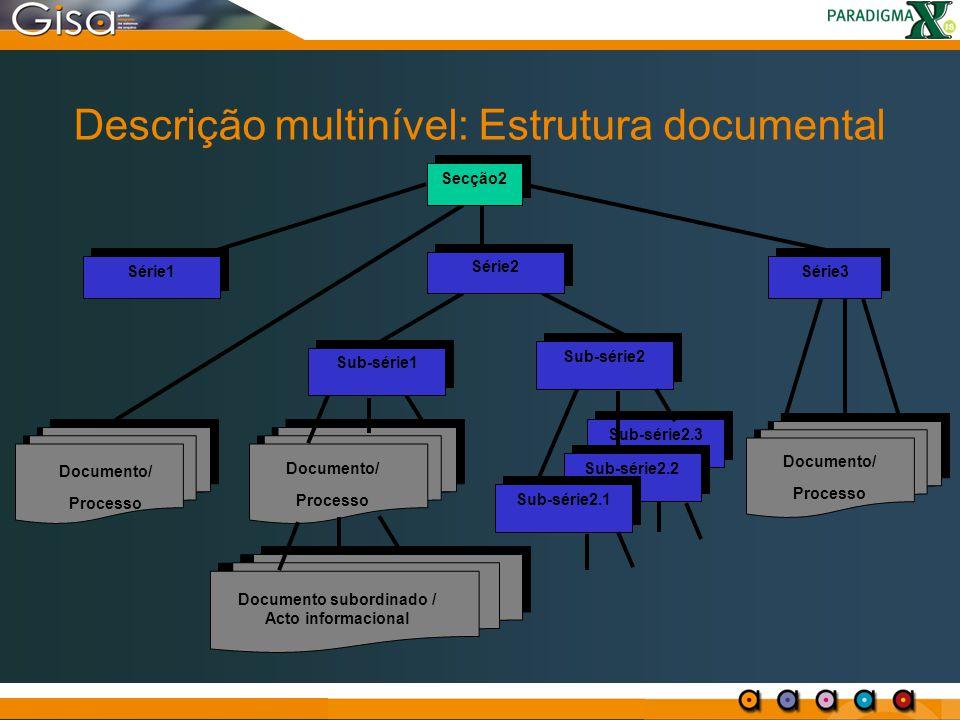 Descrição multinível: Estrutura documental