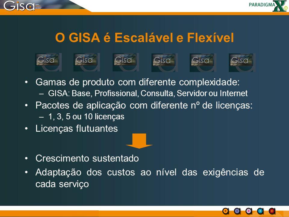 O GISA é Escalável e Flexível
