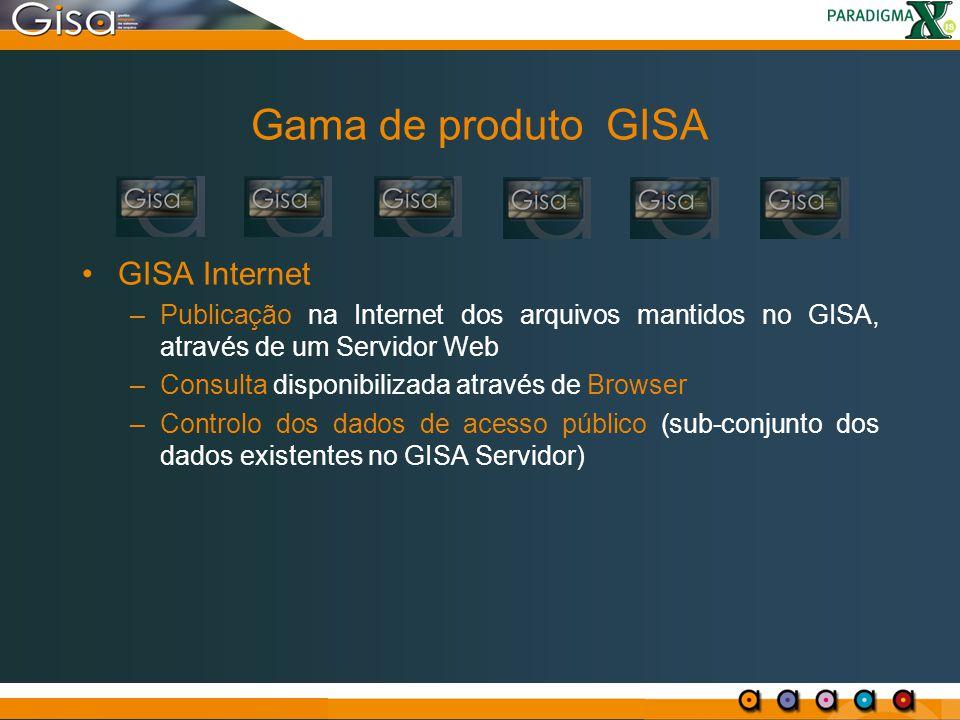 Gama de produto GISA GISA Internet