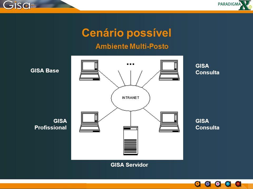 Cenário possível Ambiente Multi-Posto GISA Consulta GISA Base