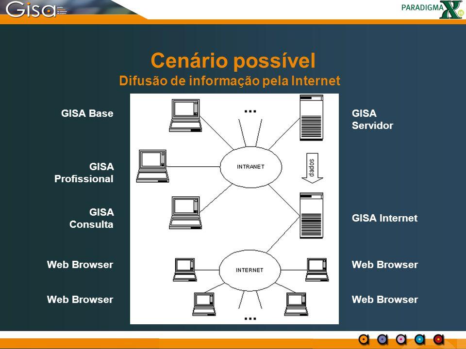 Cenário possível Difusão de informação pela Internet GISA Base