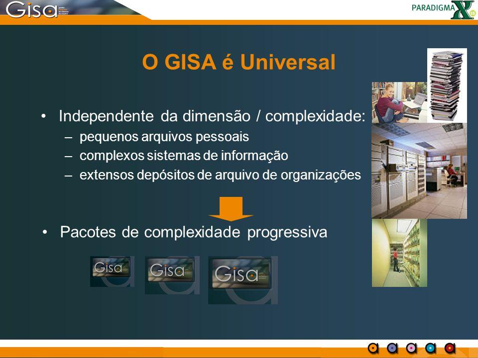 O GISA é Universal Independente da dimensão / complexidade: