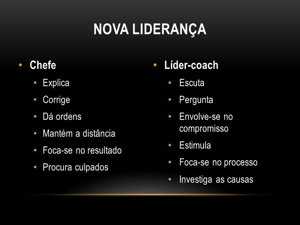 NOVA LIDERANÇA Chefe Líder-coach Explica Corrige Dá ordens