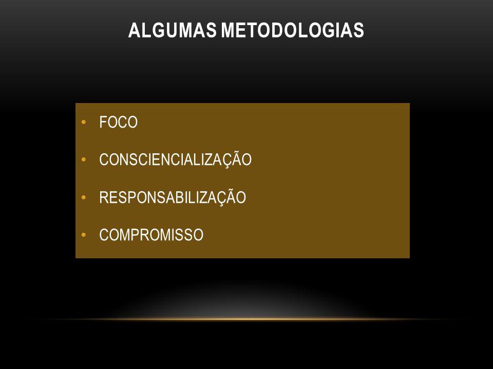 ALGUMAS METODOLOGIAS FOCO CONSCIENCIALIZAÇÃO RESPONSABILIZAÇÃO
