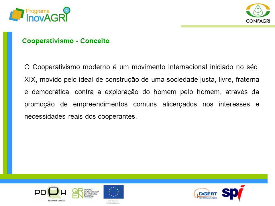 Cooperativismo - Conceito