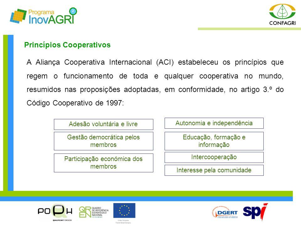Princípios Cooperativos