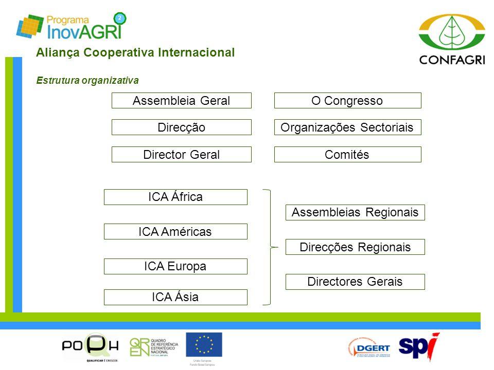 Aliança Cooperativa Internacional