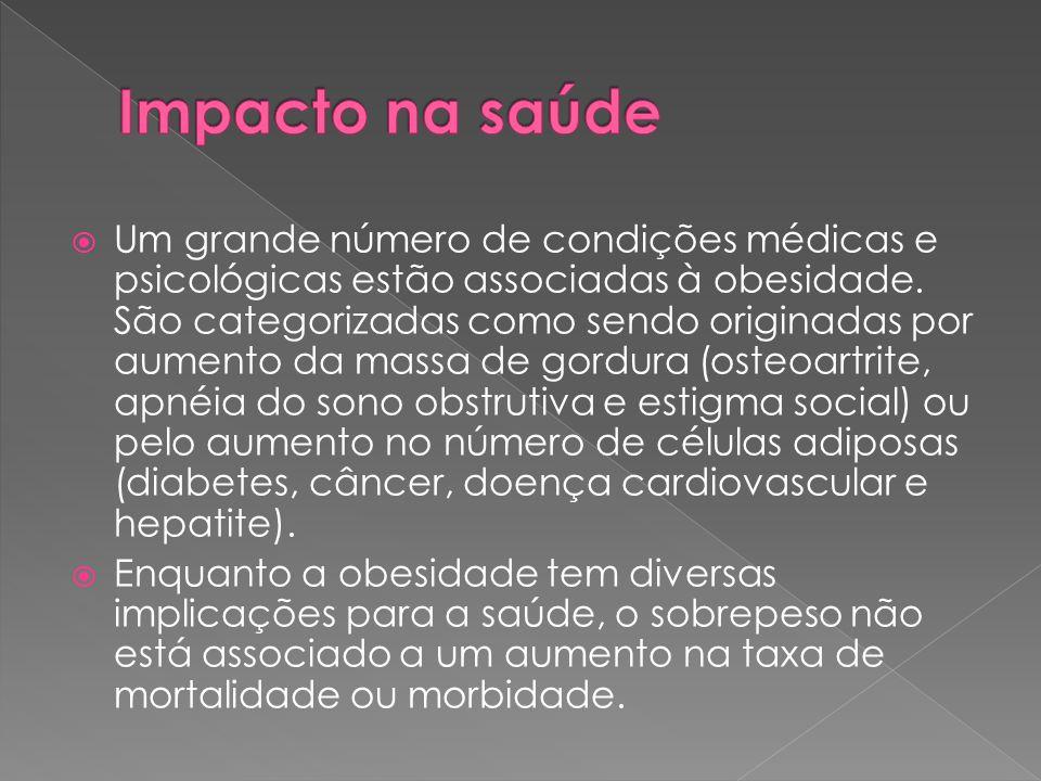 Impacto na saúde