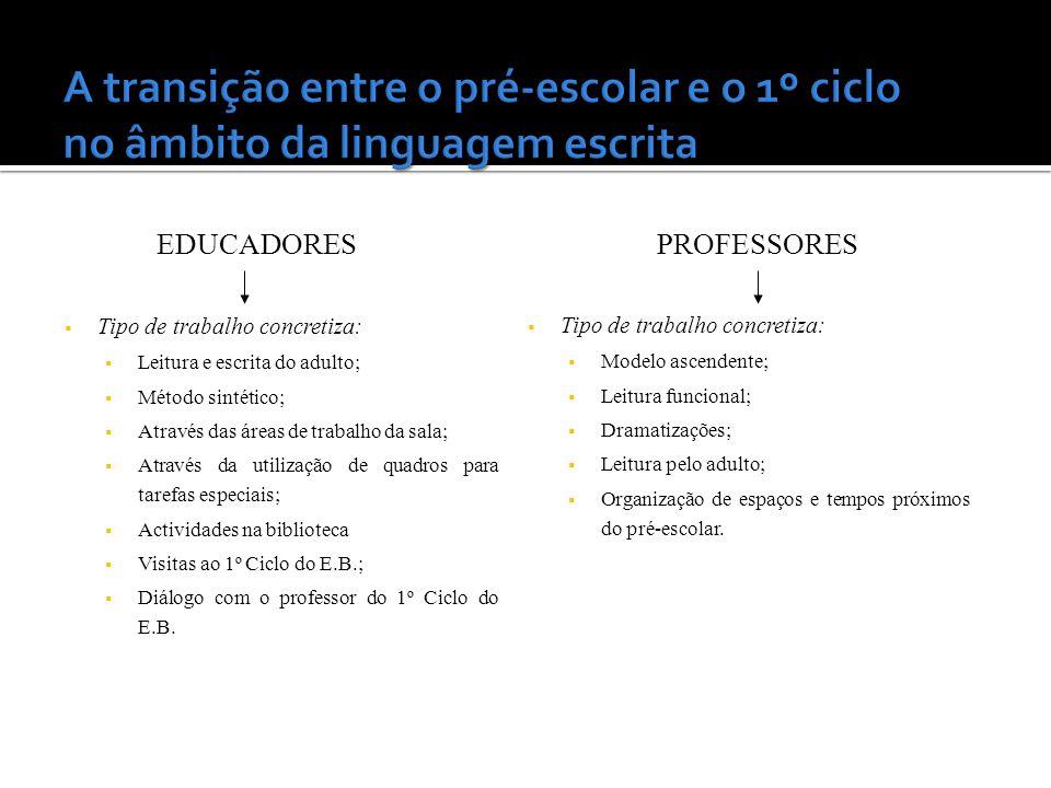 A transição entre o pré-escolar e o 1º ciclo no âmbito da linguagem escrita