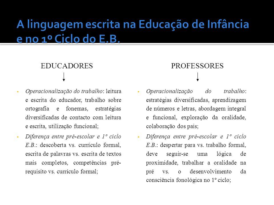 A linguagem escrita na Educação de Infância e no 1º Ciclo do E.B.