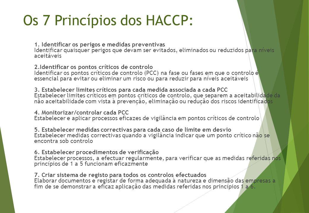 Os 7 Princípios dos HACCP: