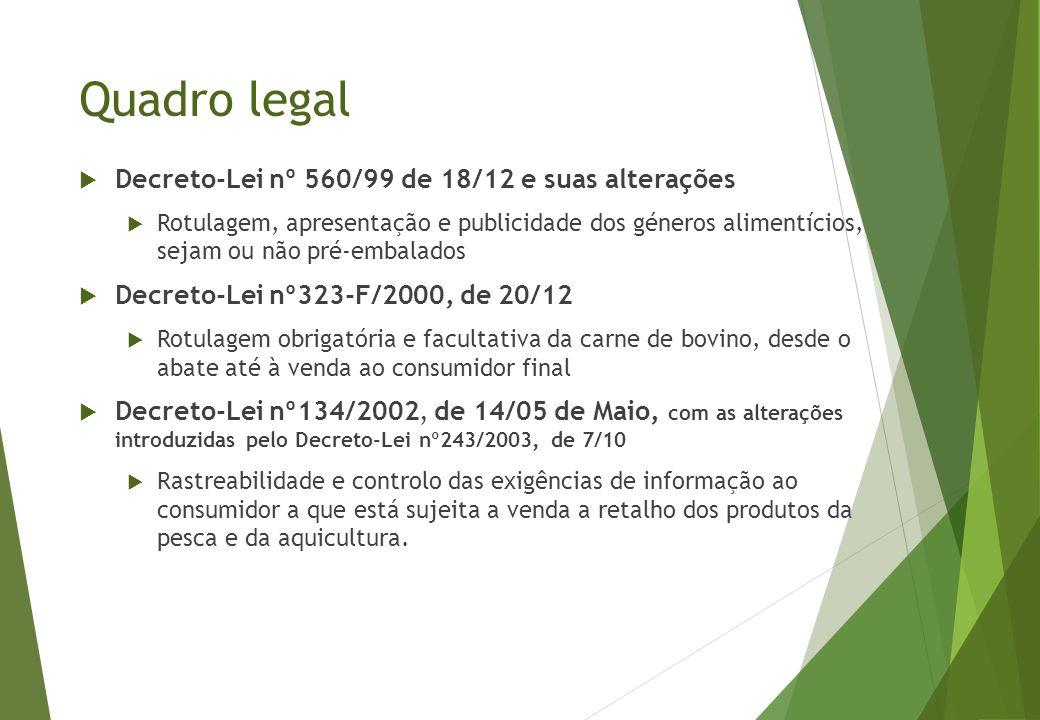 Quadro legal Decreto-Lei nº 560/99 de 18/12 e suas alterações