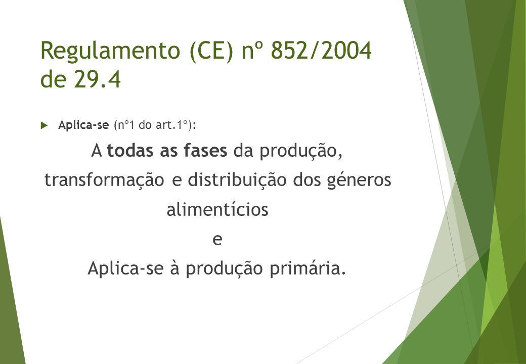 Regulamento (CE) nº 852/2004 de 29.4