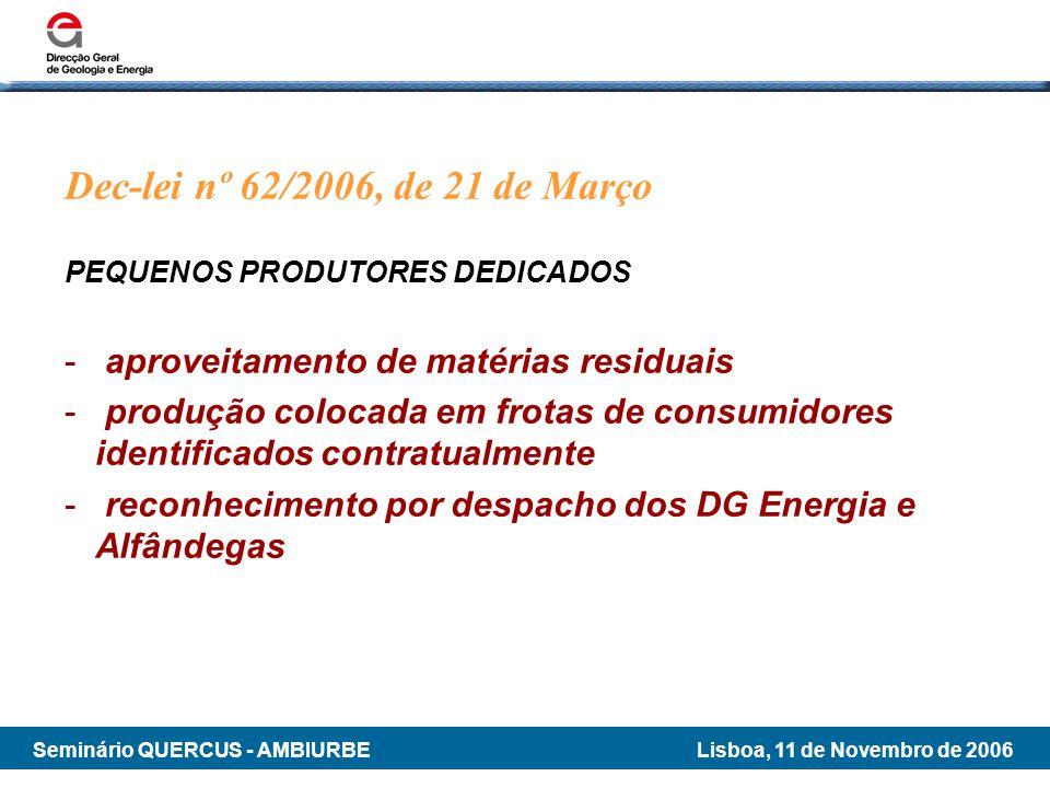 Dec-lei nº 62/2006, de 21 de Março PEQUENOS PRODUTORES DEDICADOS. aproveitamento de matérias residuais.