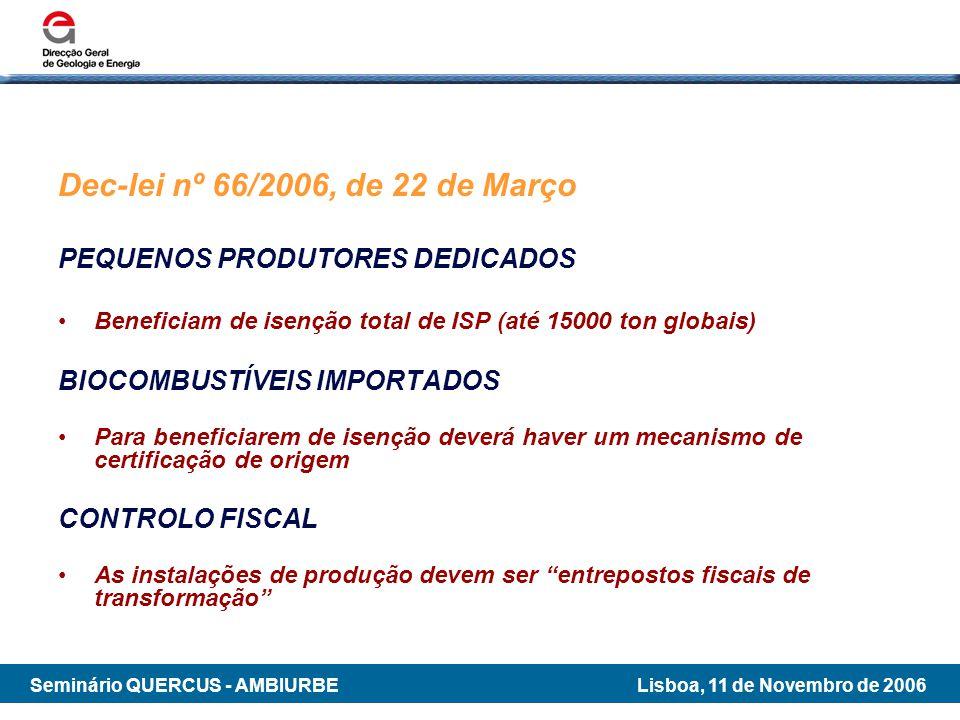 Dec-lei nº 66/2006, de 22 de Março PEQUENOS PRODUTORES DEDICADOS