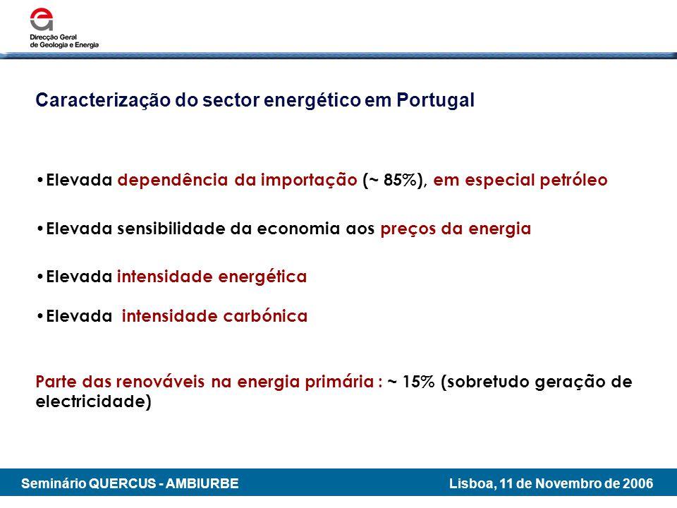 Caracterização do sector energético em Portugal
