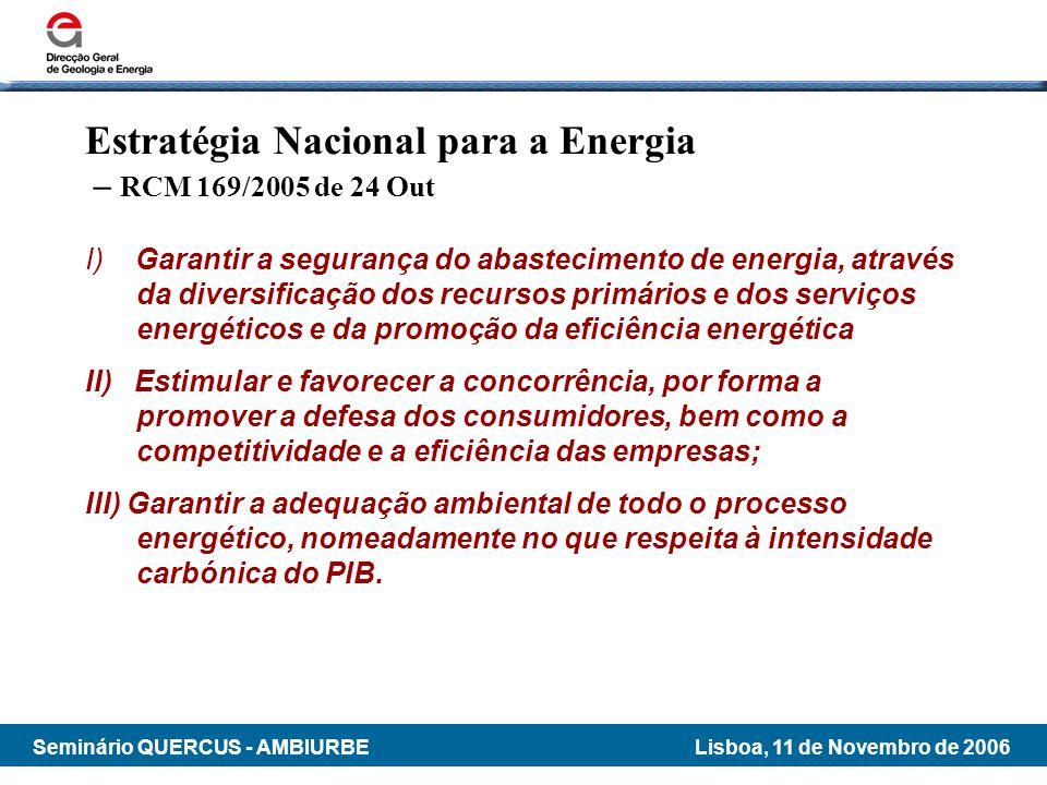 Estratégia Nacional para a Energia