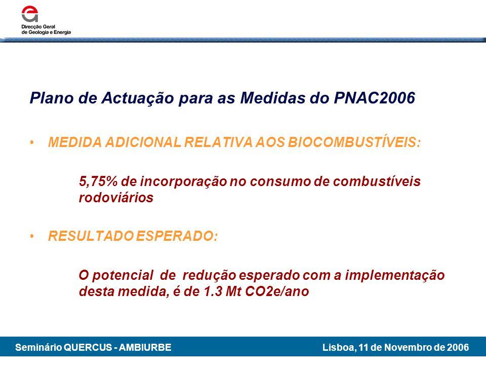 Plano de Actuação para as Medidas do PNAC2006