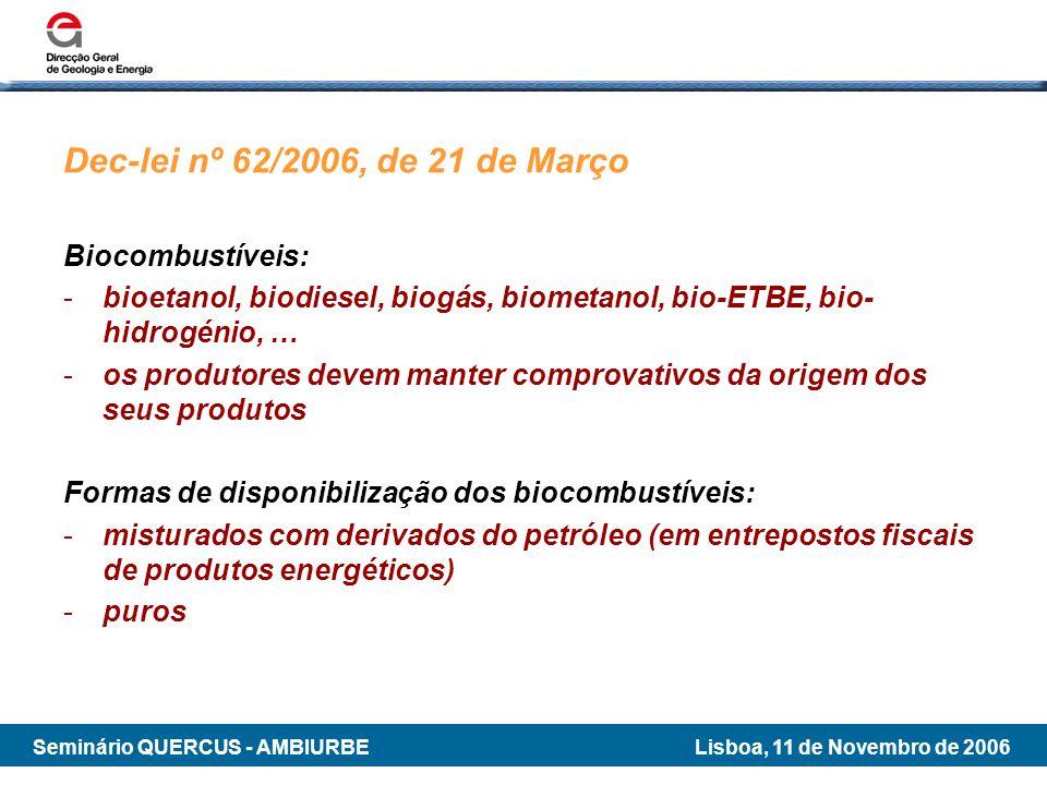 Dec-lei nº 62/2006, de 21 de Março Biocombustíveis: