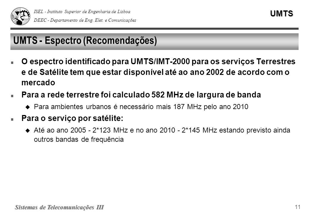 UMTS - Espectro (Recomendações)