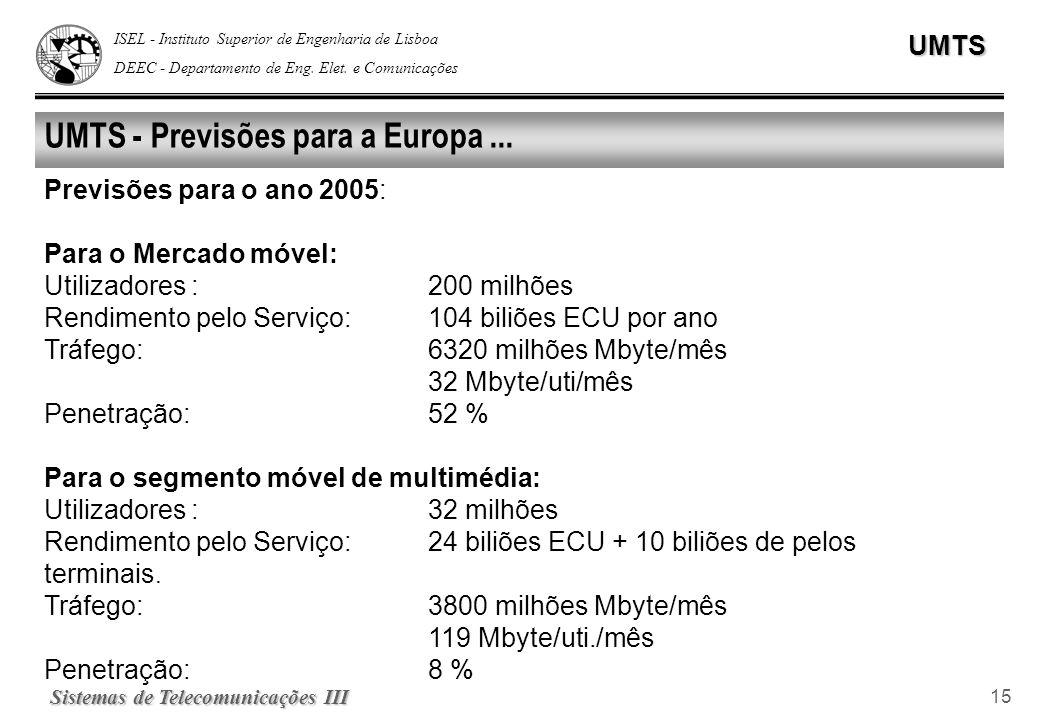 UMTS - Previsões para a Europa ...