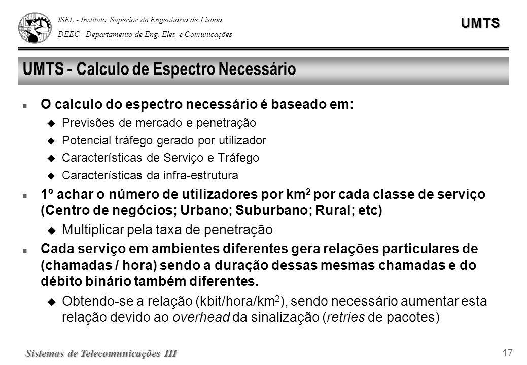 UMTS - Calculo de Espectro Necessário