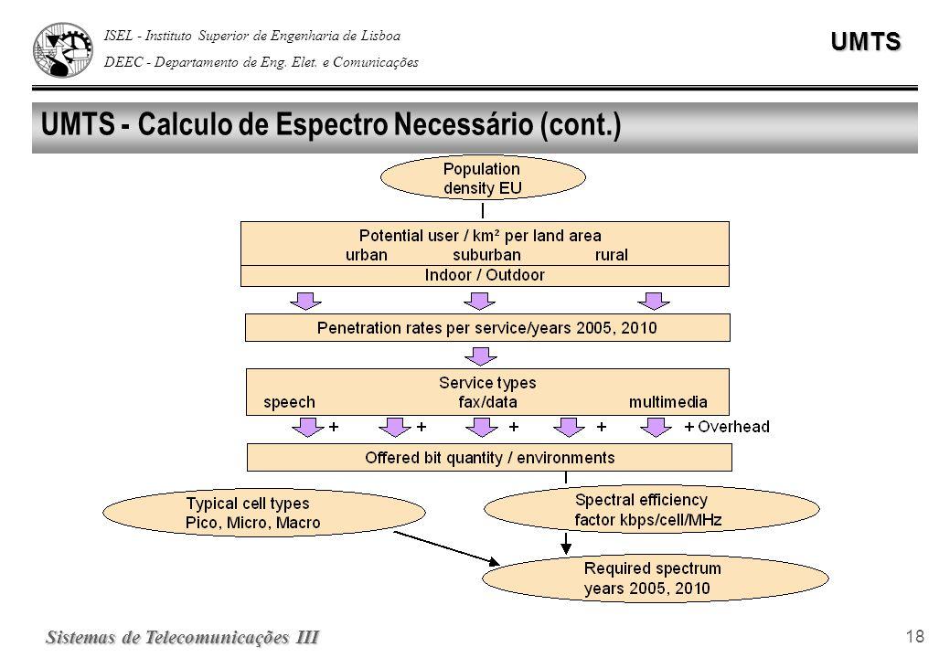 UMTS - Calculo de Espectro Necessário (cont.)