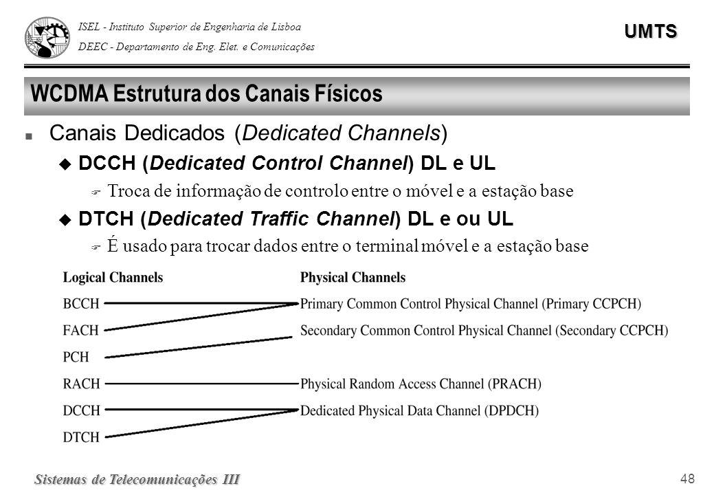 WCDMA Estrutura dos Canais Físicos
