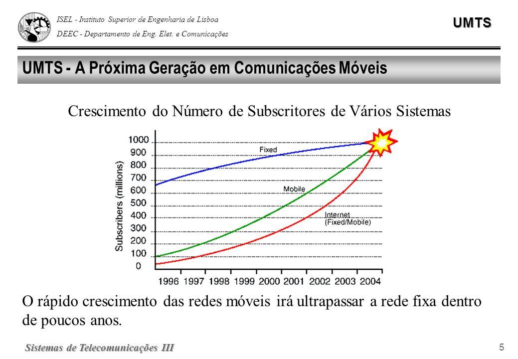 UMTS - A Próxima Geração em Comunicações Móveis