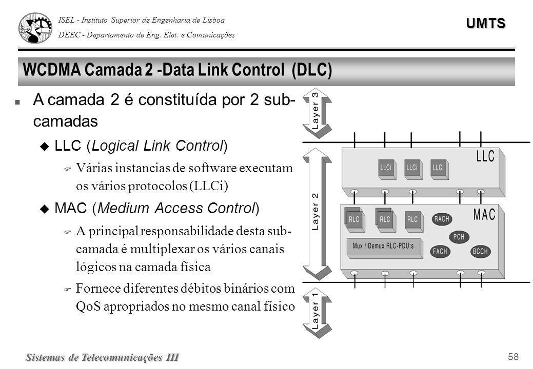 WCDMA Camada 2 -Data Link Control (DLC)