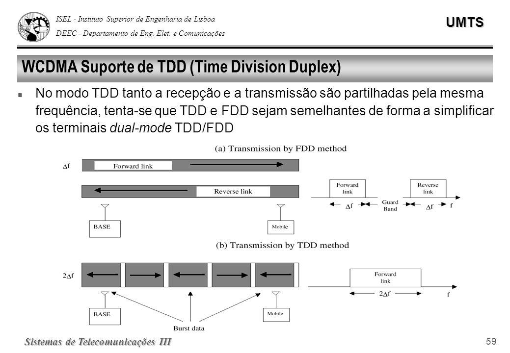 WCDMA Suporte de TDD (Time Division Duplex)