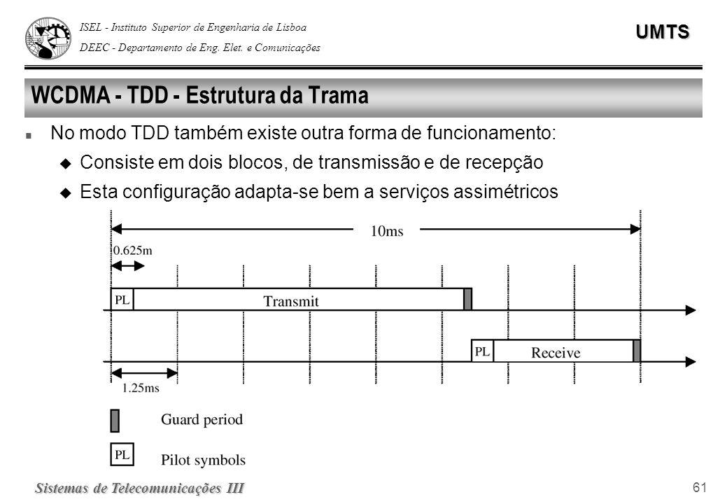 WCDMA - TDD - Estrutura da Trama