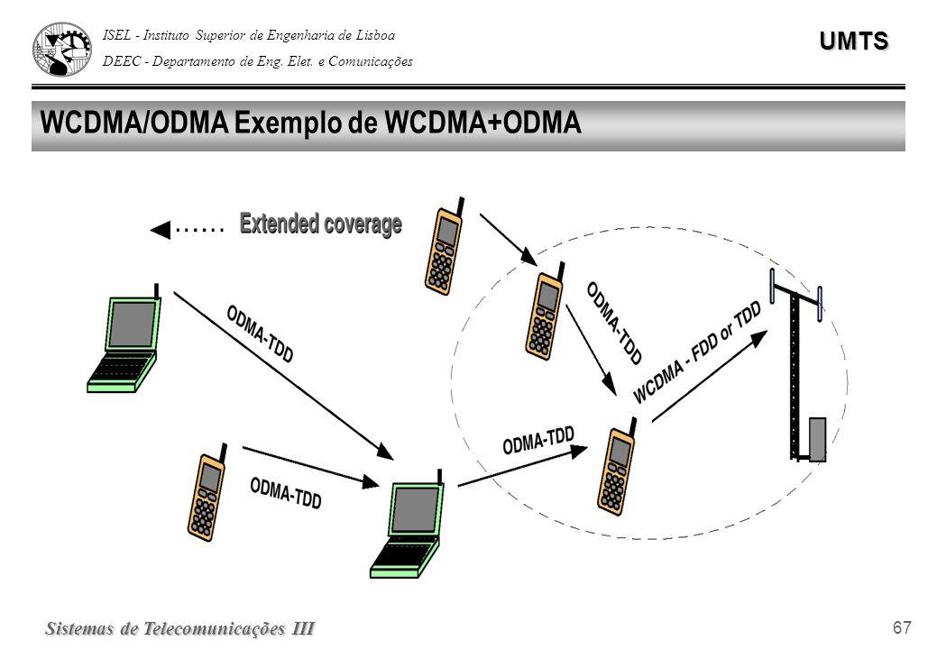 WCDMA/ODMA Exemplo de WCDMA+ODMA