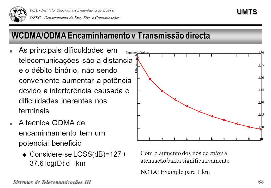 WCDMA/ODMA Encaminhamento v Transmissão directa