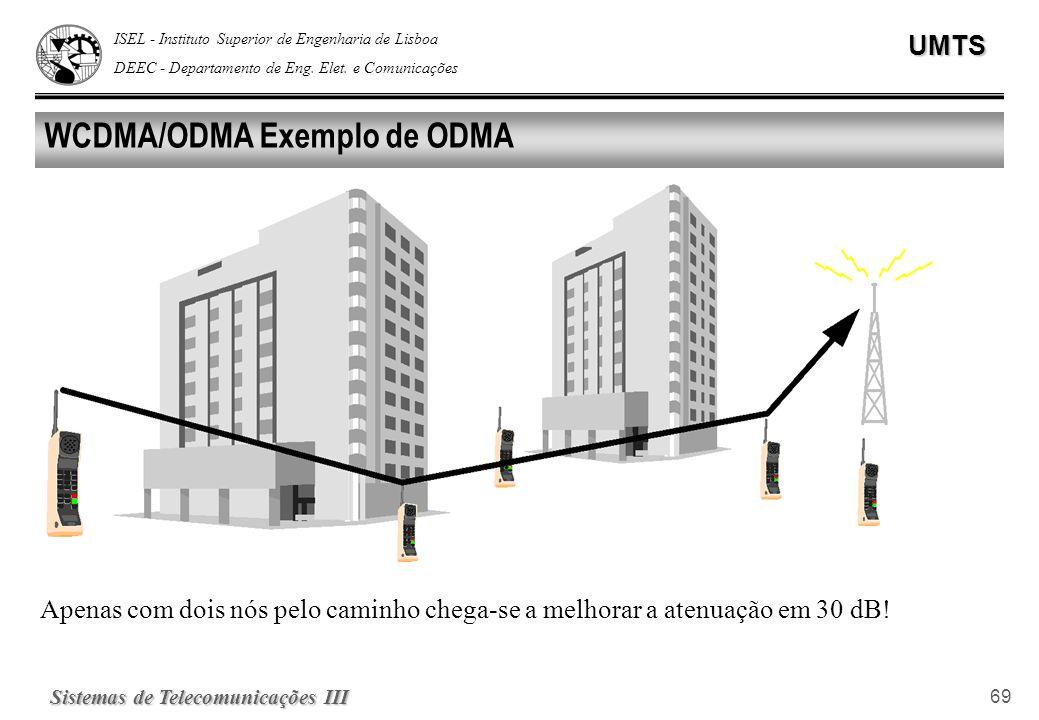 WCDMA/ODMA Exemplo de ODMA