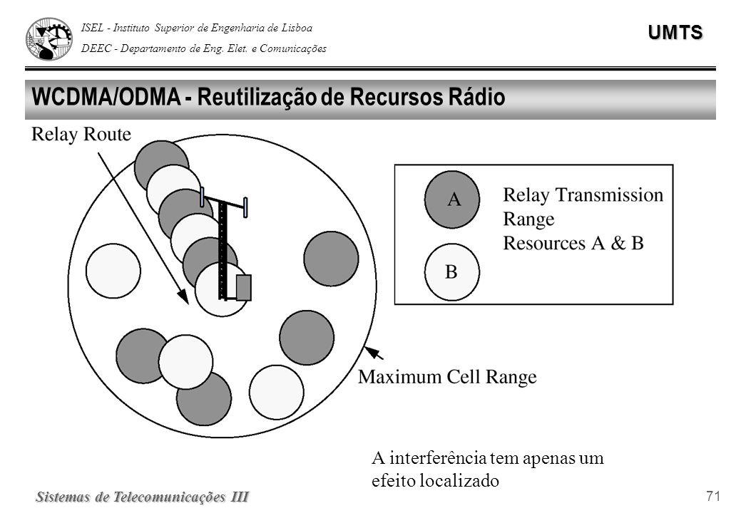 WCDMA/ODMA - Reutilização de Recursos Rádio