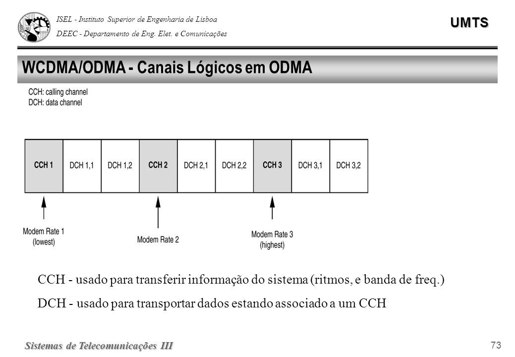 WCDMA/ODMA - Canais Lógicos em ODMA