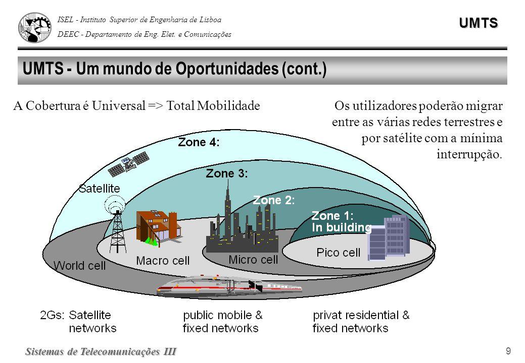 UMTS - Um mundo de Oportunidades (cont.)
