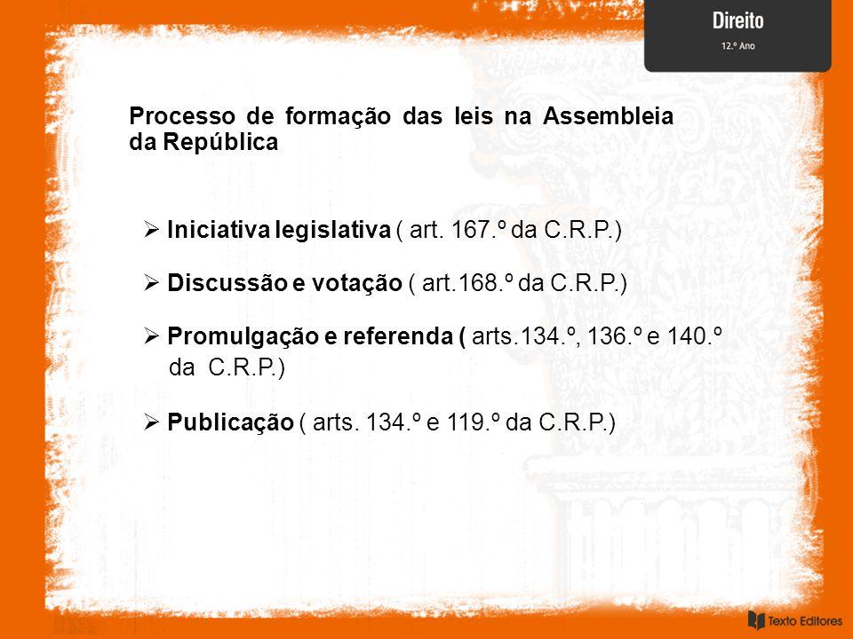 Processo de formação das leis na Assembleia da República