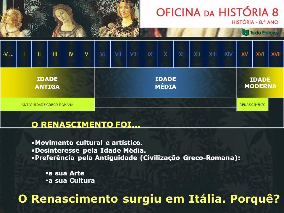 O Renascimento surgiu em Itália. Porquê