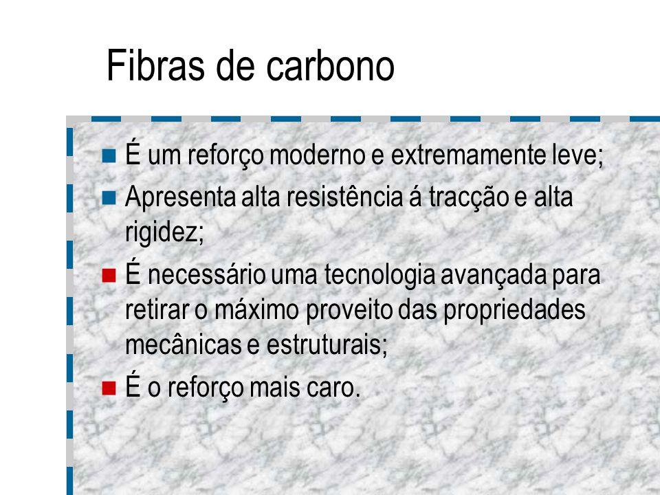 Fibras de carbono É um reforço moderno e extremamente leve;