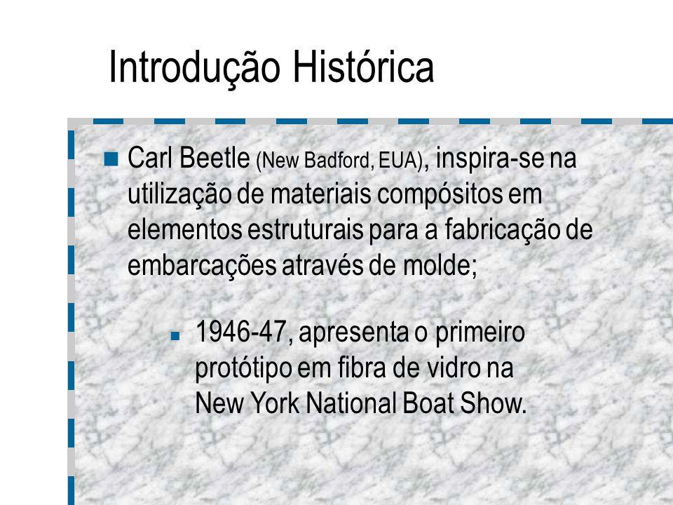 Introdução Histórica