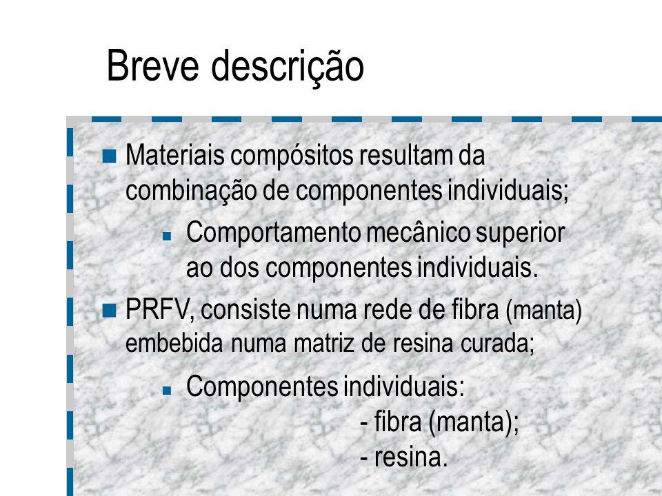Breve descrição Materiais compósitos resultam da combinação de componentes individuais;
