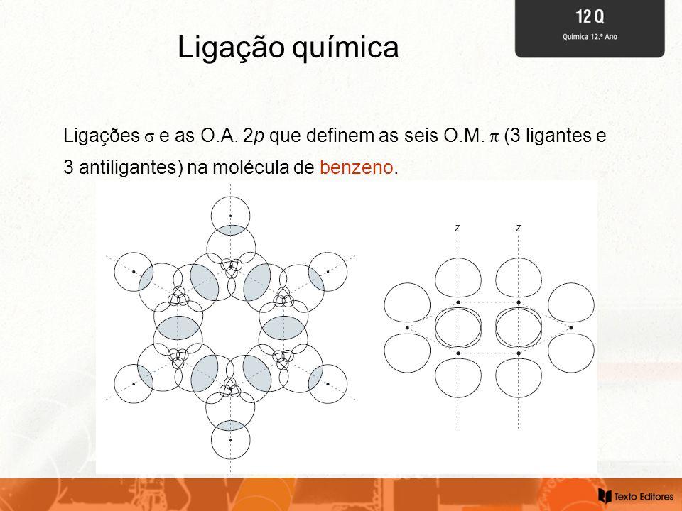 Ligação química Ligações σ e as O.A. 2p que definem as seis O.M.