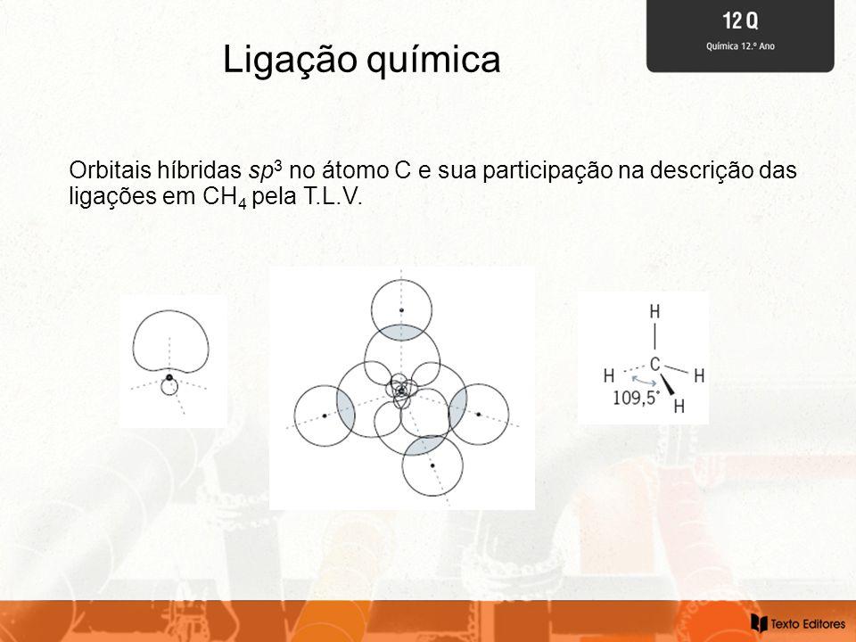 Ligação química Orbitais híbridas sp3 no átomo C e sua participação na descrição das ligações em CH4 pela T.L.V.