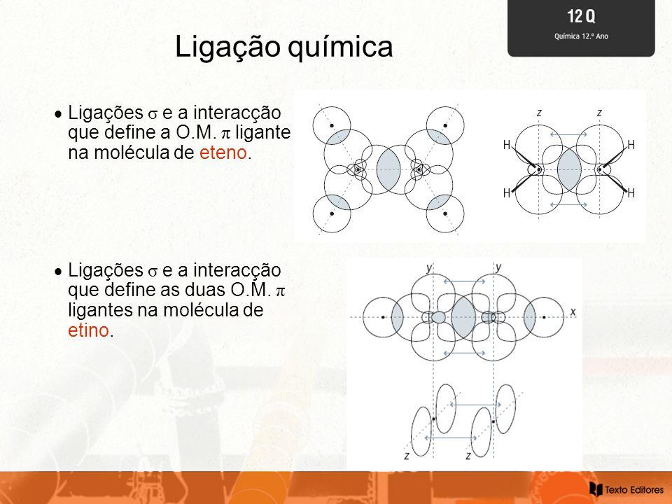 Ligação química  Ligações σ e a interacção que define a O.M. π ligante na molécula de eteno.