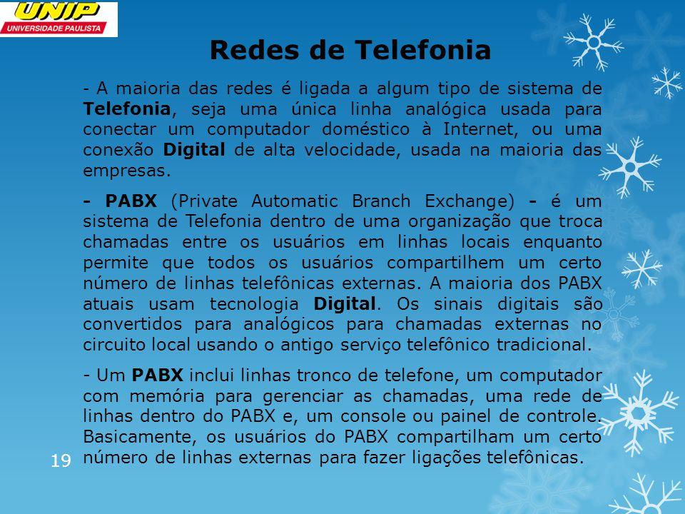 Redes de Telefonia