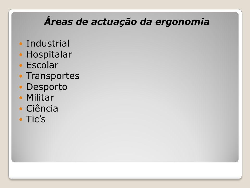Áreas de actuação da ergonomia