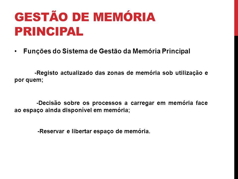 Gestão de Memória Principal